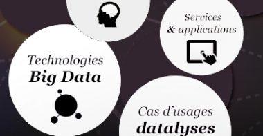 Big Data: uses the