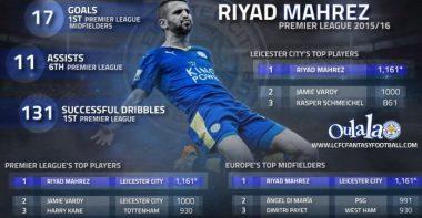 VIDEO: Soccer Player Predicted As Top Rising Star - Back In November